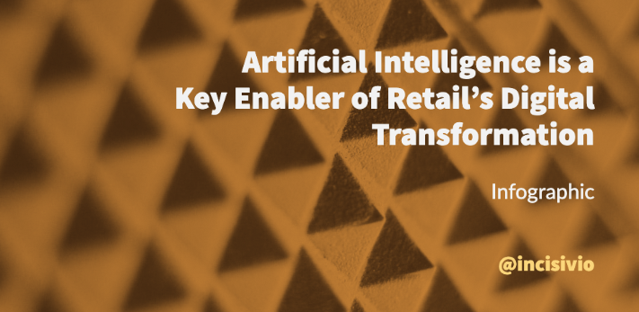 Artificial Intelligence is a Key Enabler of Retail's Digital Transformation