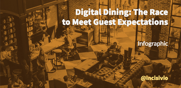Digital Dining: The Race to Meet Guest Expectations