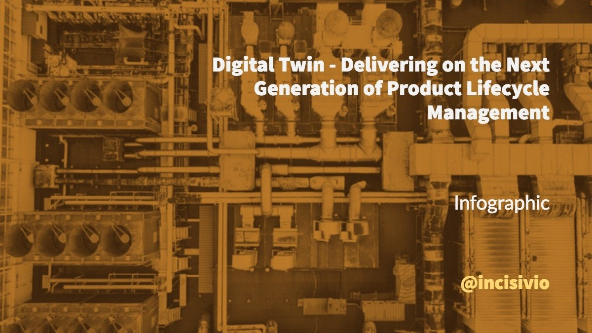 Digital Twin - Delivering on the Next Generation of Product Lifecycle Management