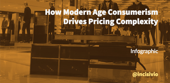 How modern age consumerism drives pricing complexity