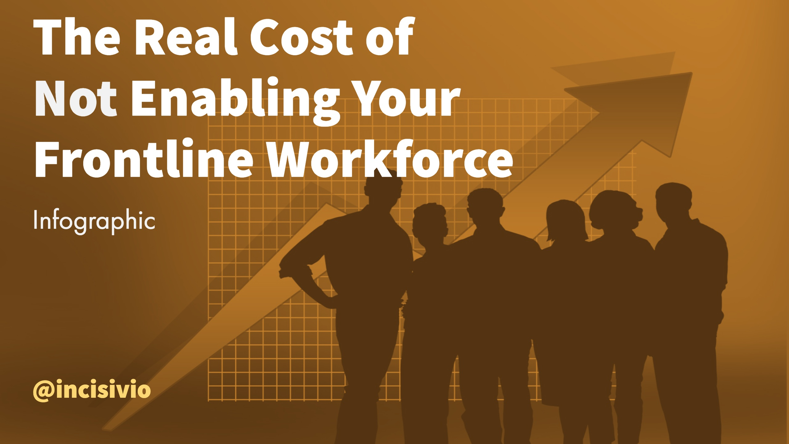 The Real Cost of Not Enabling Your Fronline Workforce, Infographic